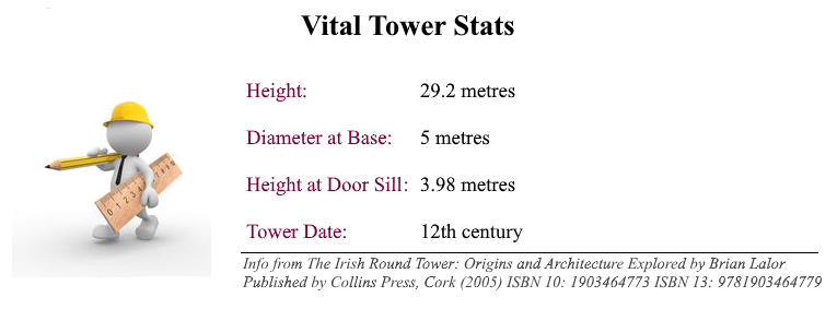 ardmore-tower-stats
