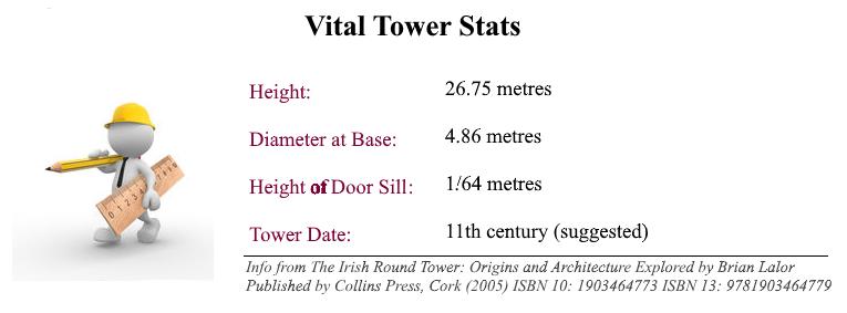 kilree stats