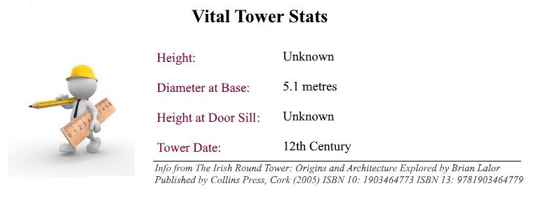 st-mullins-stats